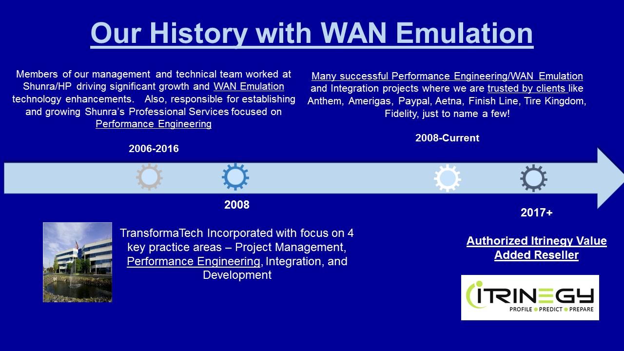 WAN Emulation History