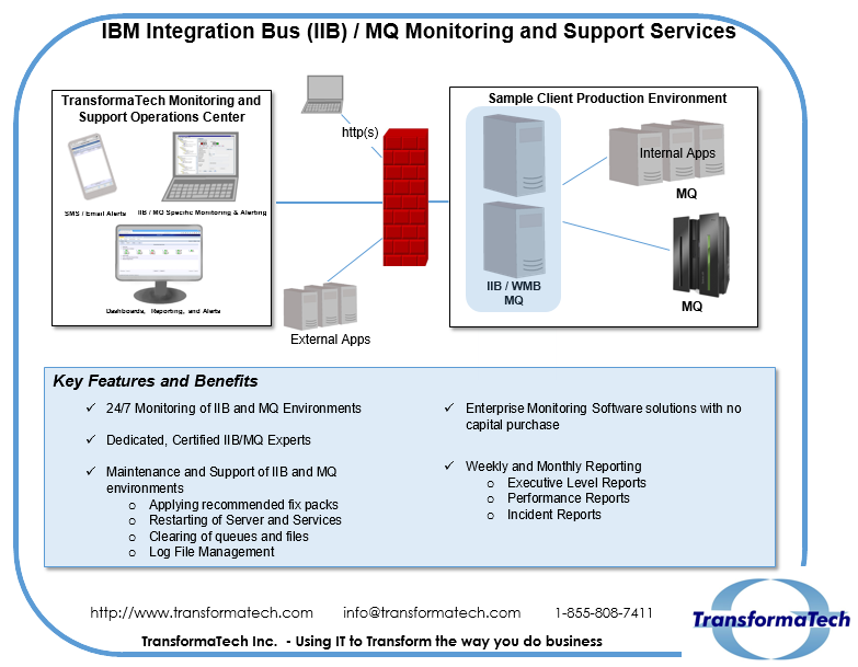 IIB/MQ Support and Outsourcing - TransformaTechTransformaTech