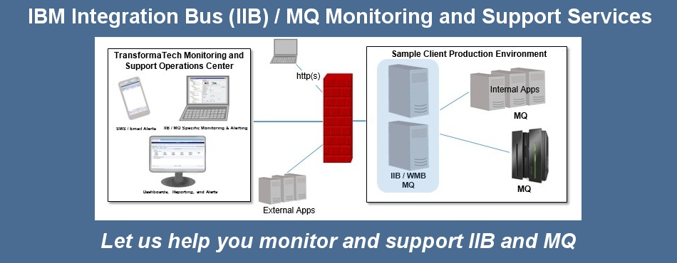 IIB and MQ Monitoring and Support